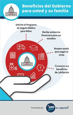 Conozca los beneficios del Gobierno apropiados para usted y su familia.