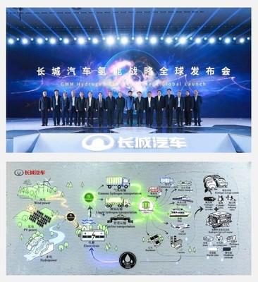 El desarrollo de la ecología de la industria del hidrógeno por parte de GWM impulsa una nueva revolución energética (PRNewsfoto/GWM)
